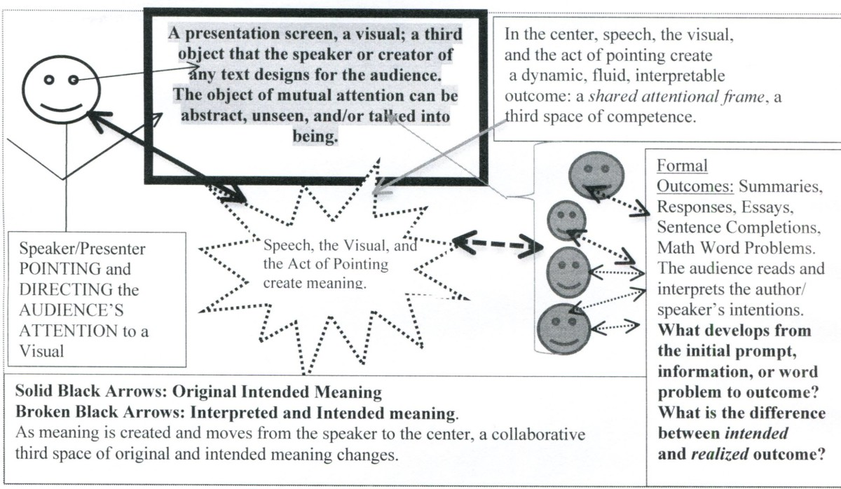 A Usage-Based Approach to Sentence-Level Writing and Critical ...
